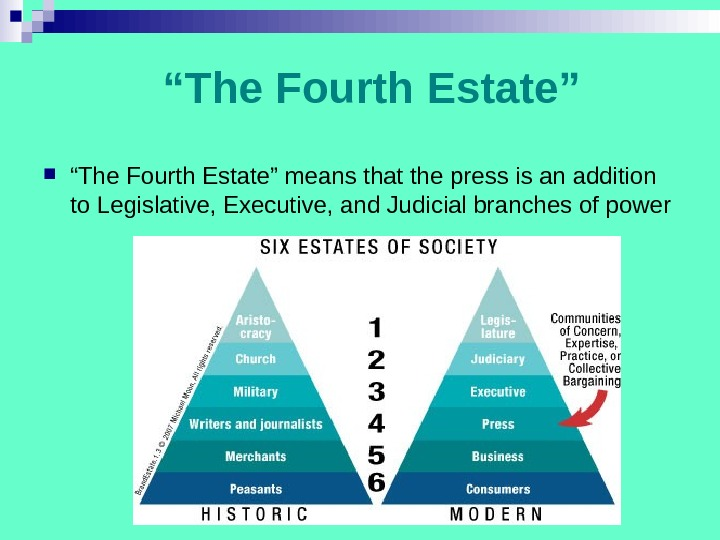""" The Fourth Estate"" means that the press is an addition to Legislative, Executive, and Judicial"