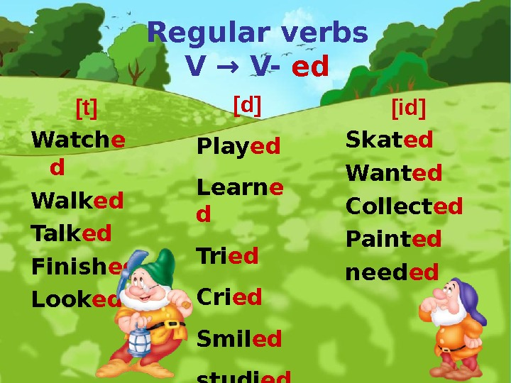 Regular verbs V → V- ed [t] Watch e d Walk ed Talk ed Finish ed