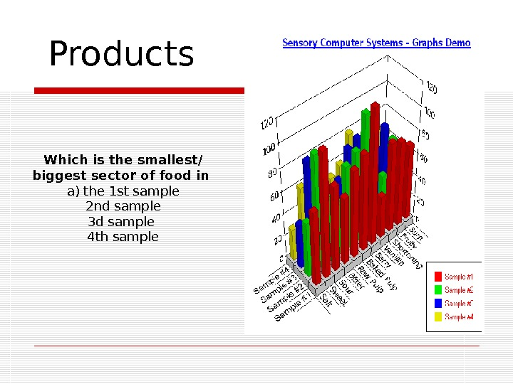 Products Which is the smallest/ biggest sector of food in a) the 1 st