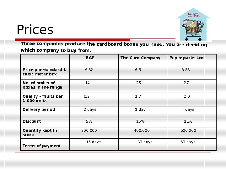 Prices   EGP The Card Company Paper packs Ltd Price per standard 1