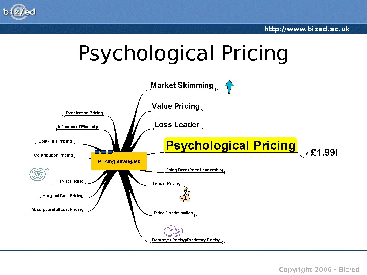 http: //www. bized. ac. uk Copyright 2006 – Biz/ed. Psychological Pricing
