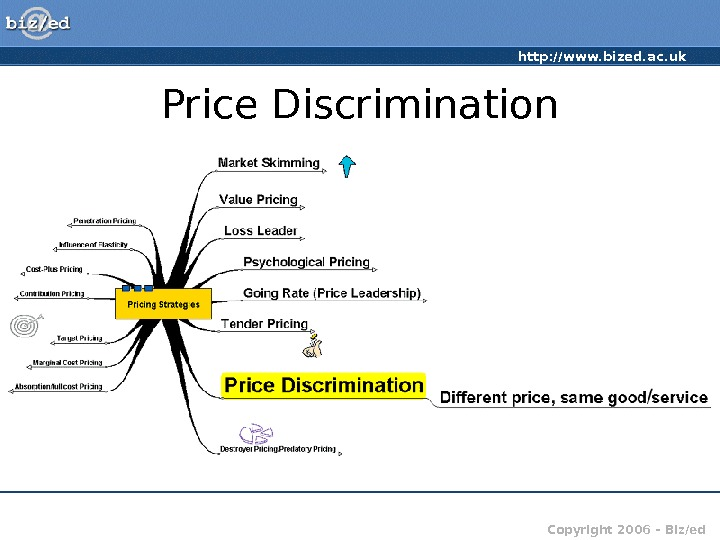 http: //www. bized. ac. uk Copyright 2006 – Biz/ed. Price Discrimination