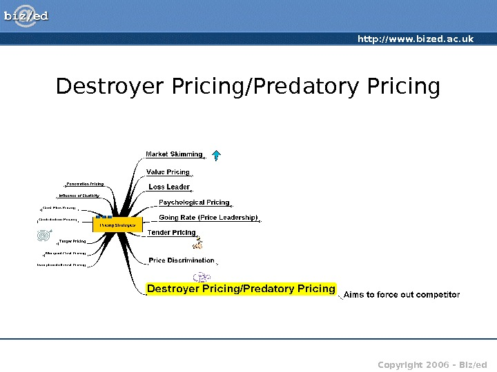 http: //www. bized. ac. uk Copyright 2006 – Biz/ed. Destroyer Pricing/Predatory Pricing