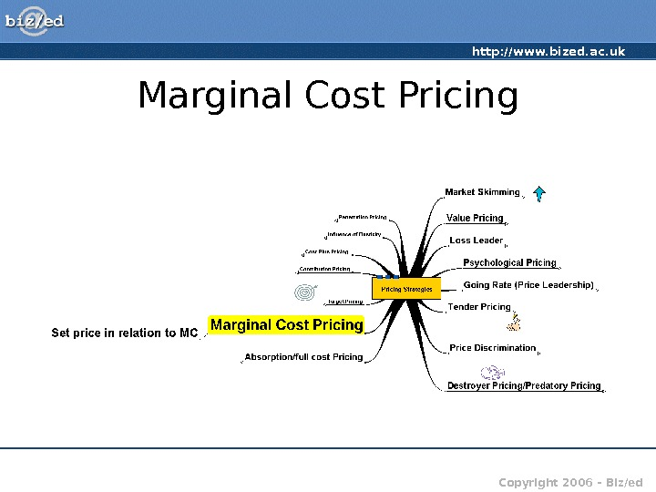 http: //www. bized. ac. uk Copyright 2006 – Biz/ed. Marginal Cost Pricing