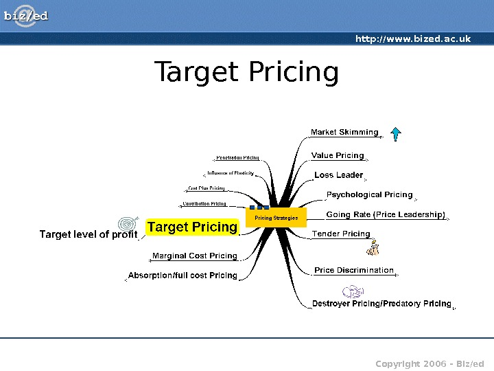 http: //www. bized. ac. uk Copyright 2006 – Biz/ed. Target Pricing