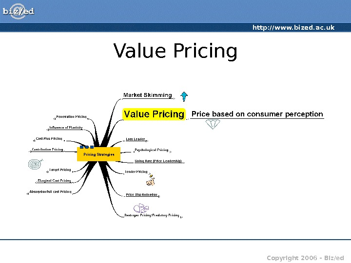 http: //www. bized. ac. uk Copyright 2006 – Biz/ed. Value Pricing