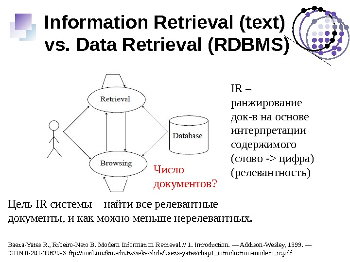Baeza-Yates R. , Ribeiro-Neto B. Modern Information Retrieval // 1. Introduction. — Addison-Wesley, 1999. — ISBN