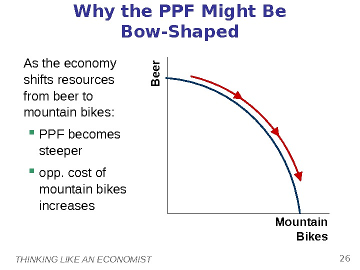 THINKING LIKE AN ECONOMIST 26 Why the PPF Might Be Bow-Shaped Mountain Bikes. B e e