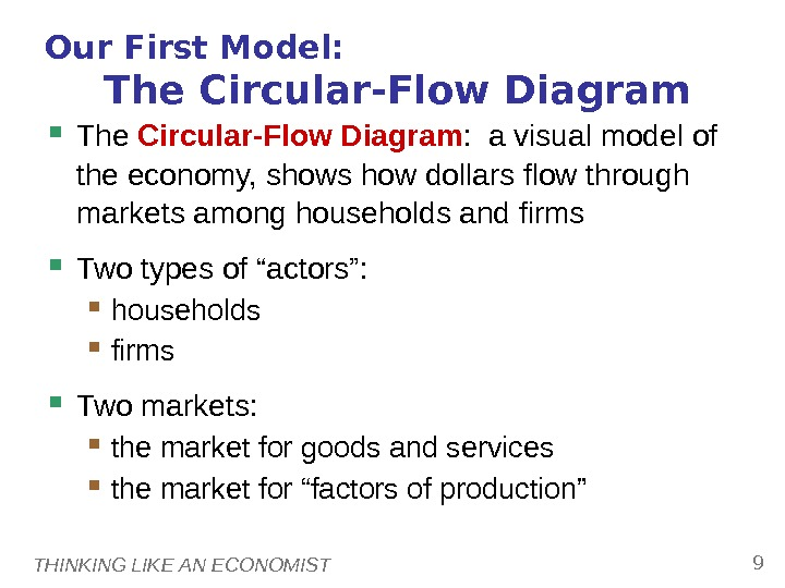 THINKING LIKE AN ECONOMIST 9 Our First Model:  The Circular-Flow Diagram :  a visual