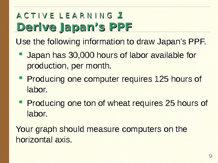 Use the following information to draw Japan's PPF.  Japan has 30, 000 hours of labor