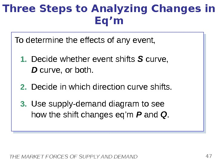 THE MARKET FORCES OF SUPPLY AND DEMAND 47 Three Steps to Analyzing Changes in Eq'm To