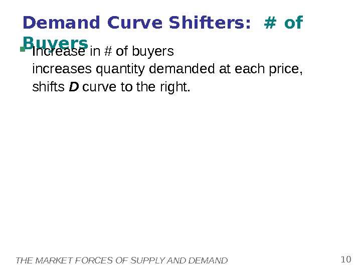 THE MARKET FORCES OF SUPPLY AND DEMAND 10 Demand Curve Shifters:  # of Buyers Increase