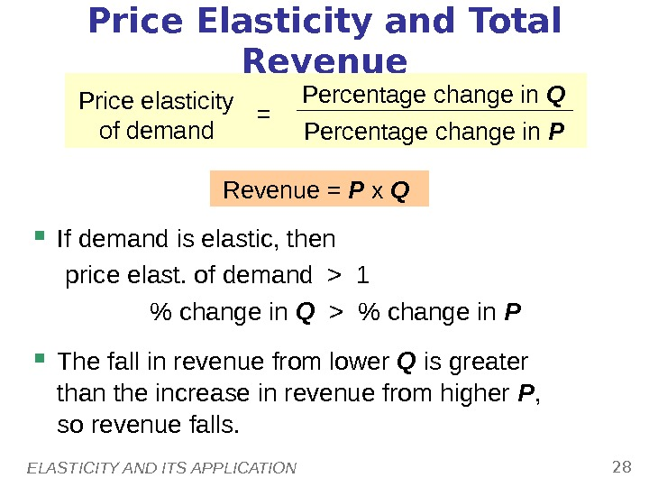 ELASTICITY AND ITS APPLICATION 28 Price Elasticity and Total Revenue If demand is elastic, then price