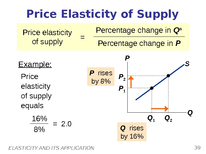 ELASTICITY AND ITS APPLICATION 39 Q 2 Price Elasticity of Supply Price elasticity of supply equals