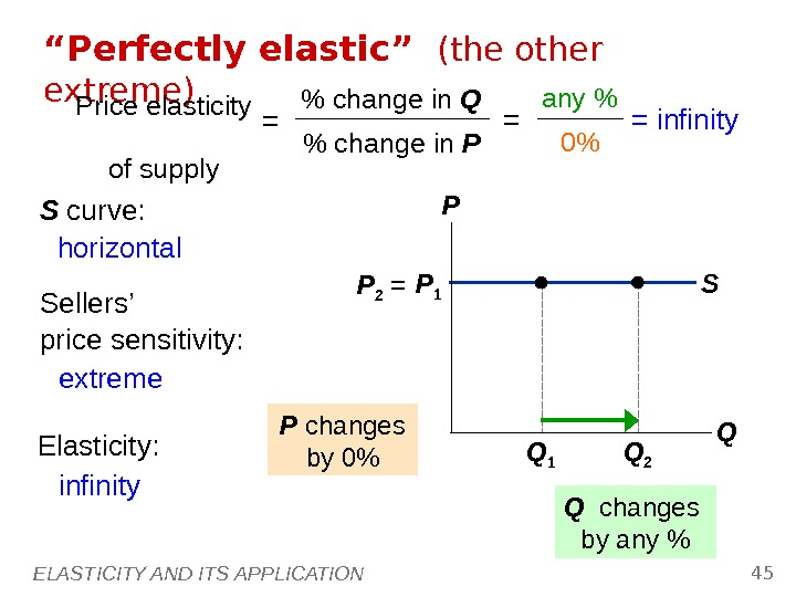 "ELASTICITY AND ITS APPLICATION 45 S"" Perfectly elastic""  (the other extreme) P QP 1 Q"