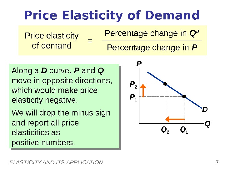 ELASTICITY AND ITS APPLICATION 7 Price Elasticity of Demand Along a D curve,  P and