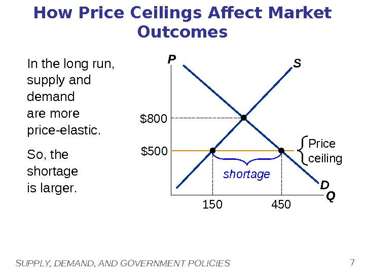 SUPPLY, DEMAND, AND GOVERNMENT POLICIES 7 How Price Ceilings Affect Market Outcomes In the long run,