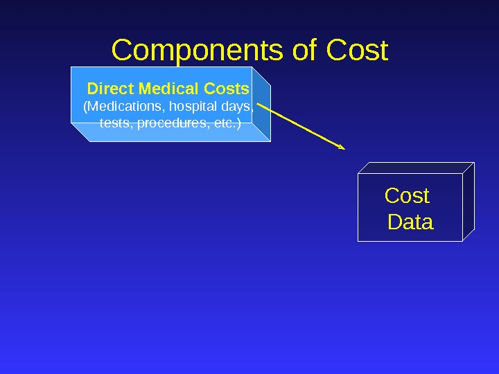 Direct Medical Costs  (Medications, hospital days,  tests, procedures, etc. ) Cost Data. Components of