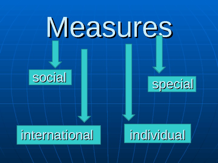 Measures international social special individual