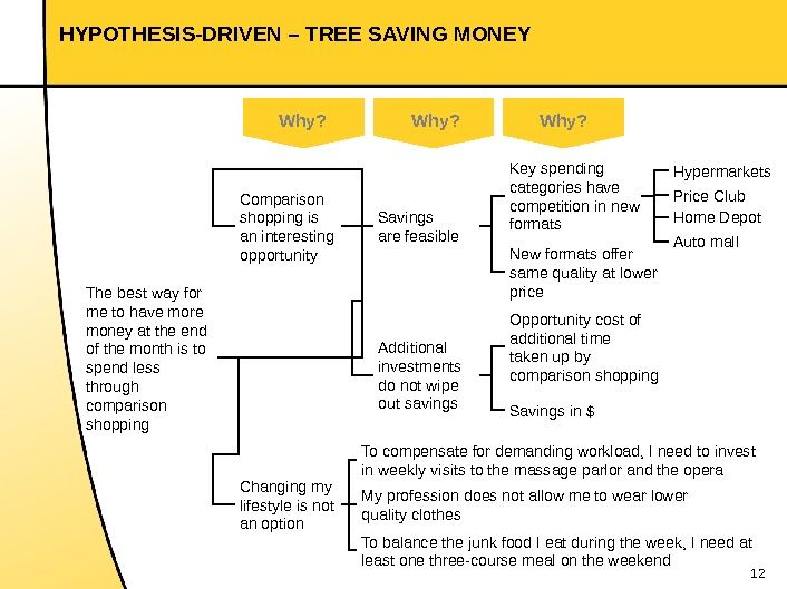 12 HYPOTHESIS-DRIVEN – TREE SAVING MONEY Why? The best way for me to have more money