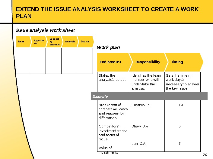 20 EXTEND THE ISSUE ANALYSIS WORKSHEET TO CREATE A WORK PLAN Issue analysis work sheet Issue