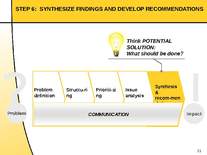 21 Synthesis & recom-men dations. Issue analysis. Problem definition Structu-ri ng Prioriti-zi ng COMMUNICATIONSTEP 6:
