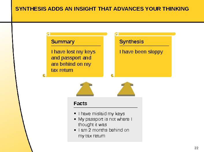 22 SYNTHESIS ADDS AN INSIGHT THAT ADVANCES YOUR THINKING Summary I have lost my keys and