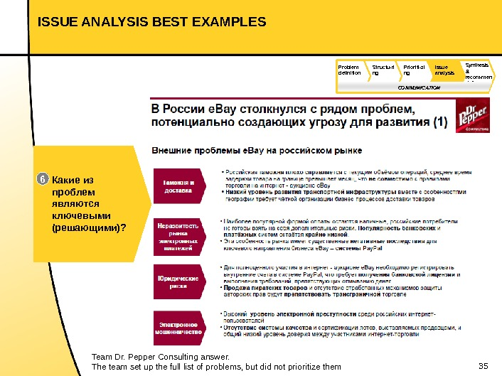 35 ISSUE ANALYSIS BEST EXAMPLES Team Dr. Pepper Consulting answer. The team set up the full