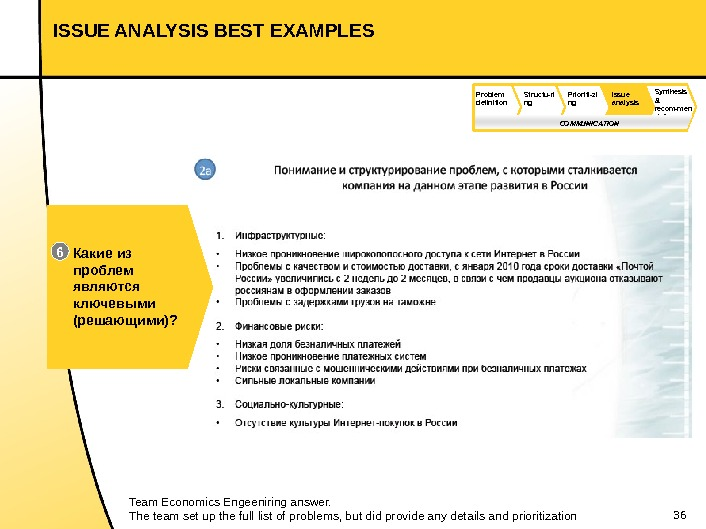 36 ISSUE ANALYSIS BEST EXAMPLES Team Economics Engeeniring answer. The team set up the full list