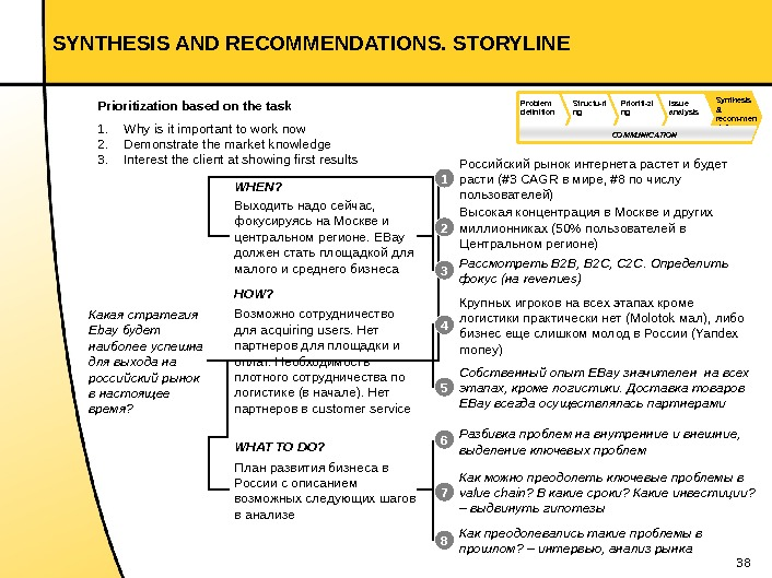 38 SYNTHESIS AND RECOMMENDATIONS. STORYLINE Synthesis & recom-men dations. Issue analysis. Problem definition Structu-ri ng Prioriti-zi