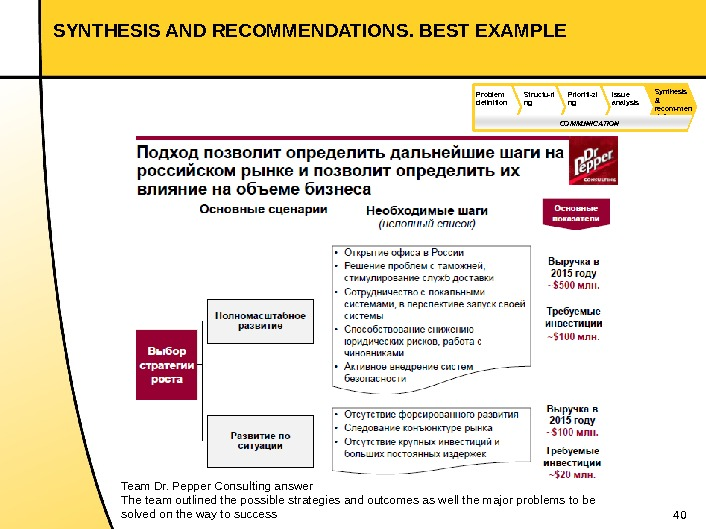 40 SYNTHESIS AND RECOMMENDATIONS. BEST EXAMPLE Team Dr. Pepper Consulting answer The team outlined the possible