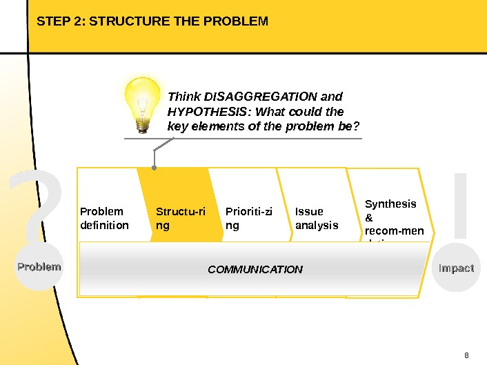 8 Synthesis & recom-men dations. Issue analysis. Problem definition Structu-ri ng Prioriti-zi ng COMMUNICATIONSTEP 2: STRUCTURE