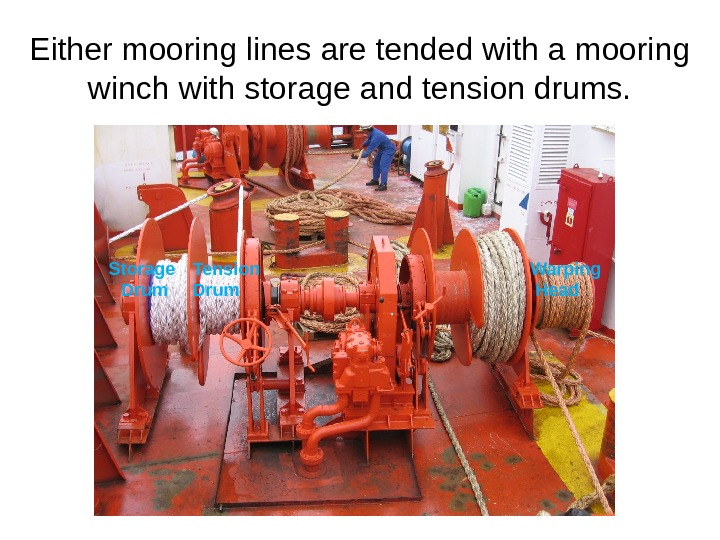 Either mooring lines are tended with a mooring winch with storage and tension drums. Tension Drum.