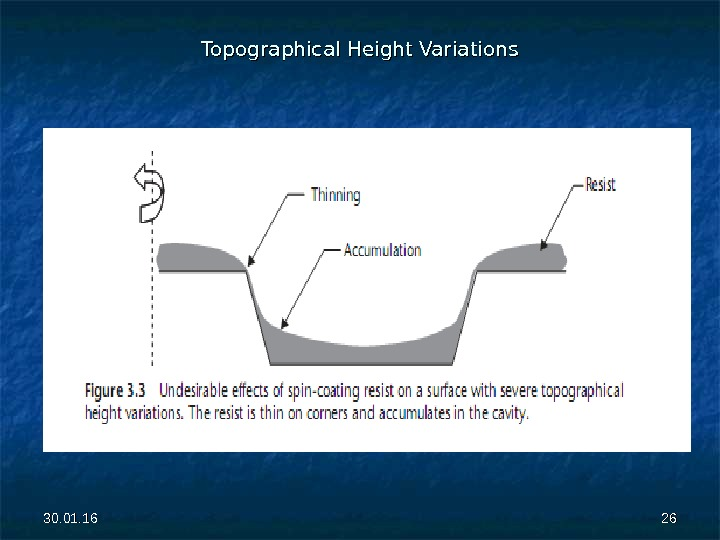 30. 01. 16 2626 Topographical Height Variations