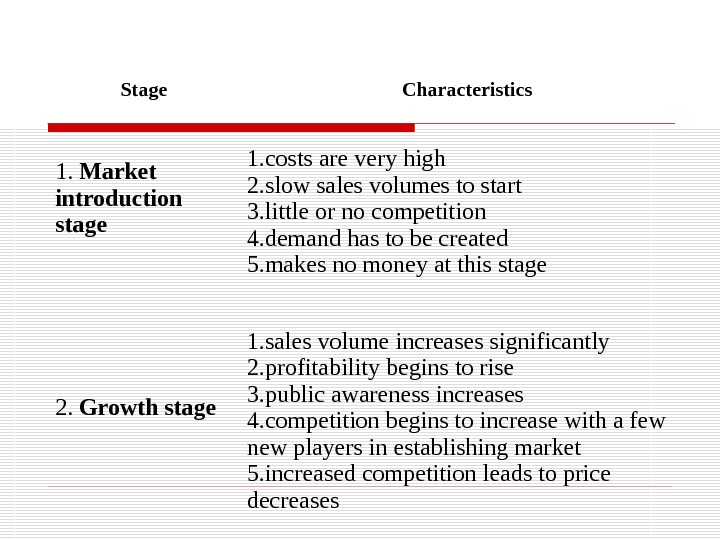 Stage Characteristics 1.  Market introduction stage 1. costs are very high 2. slow