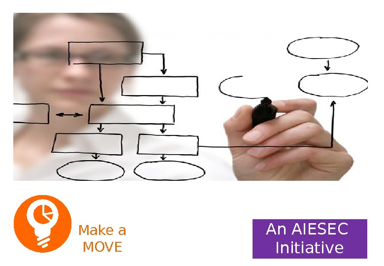 Make a MOVE An AIESEC Initiative