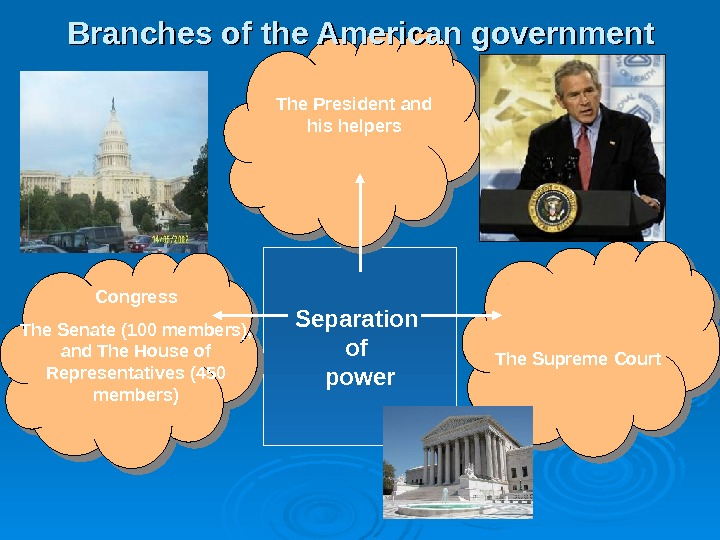 Separation of power. Branches of the American government  The President  and his