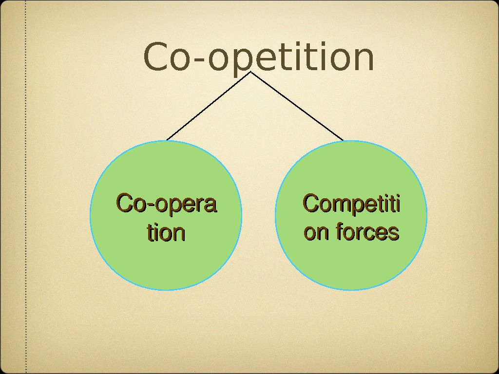 Co-opetition Coopera tion Competiti onforces