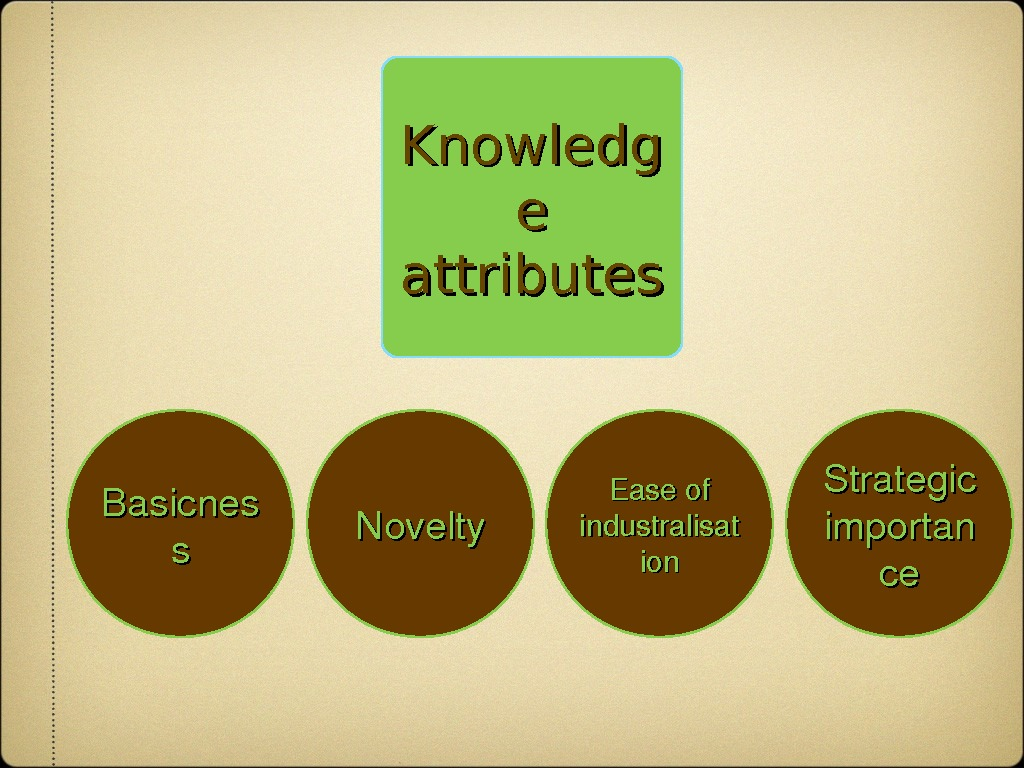 Knowledg e e attributes Basicnes ss Novelty Easeof industralisat ionion Strategic importan cece