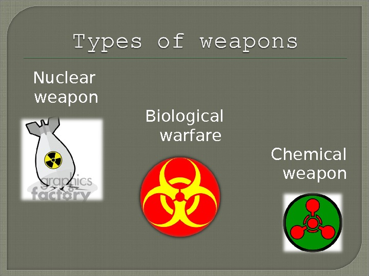 Nuclear weapon Biological warfare Chemical weapon