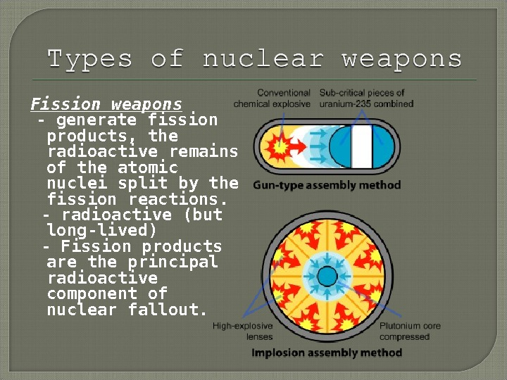Fission weapons  - generate fission products, the radioactive remains of the atomic nuclei split by