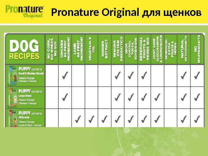 Pronature Original для щенков