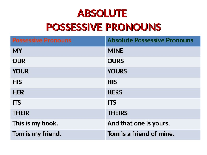 ABSOLUTE POSSESSIVE PRONOUNS Possessive Pronouns Absolute Possessive Pronouns MYMY MINE OUROUR OURS YOURS HISHIS HERHER HERS