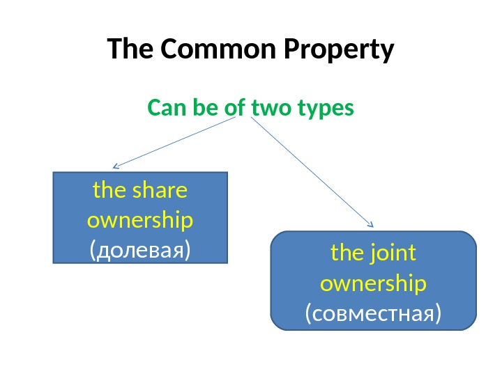 The Common Property Can be of two types  the share ownership ( долевая) the joint