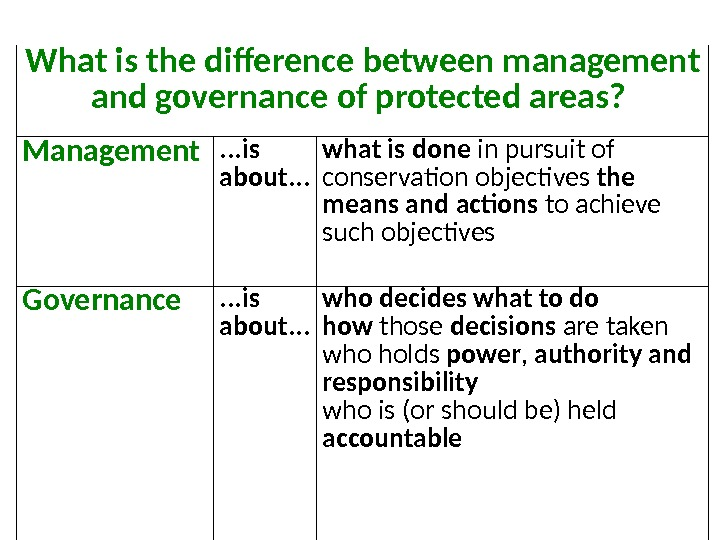 What is the difference between management and governance of protected areas?  Management . . .