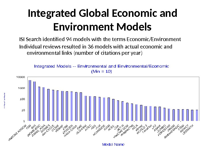 Integrated Global Economic and Environment Models ISI Search identified 94 models with the terms Economic/Environment Individual