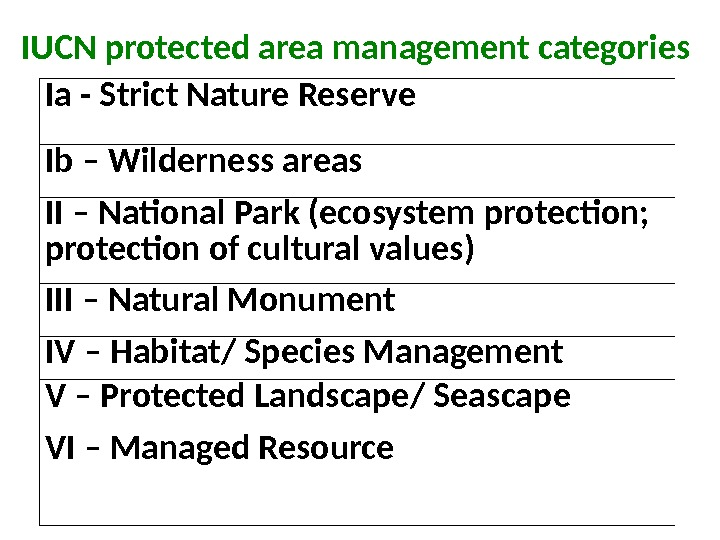 IUCN protected area management categories Ia - Strict Nature Reserve Ib – Wilderness areas II –