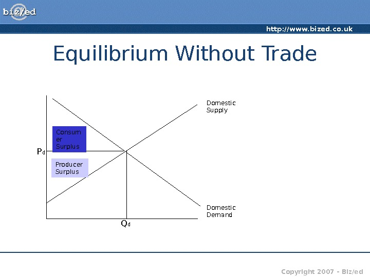 http: //www. bized. co. uk Copyright 2007 – Biz/ed. Equilibrium Without Trade Domestic Supply Domestic Demand.