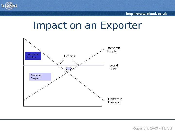 http: //www. bized. co. uk Copyright 2007 – Biz/ed. Impact on an Exporter Domestic Supply Domestic