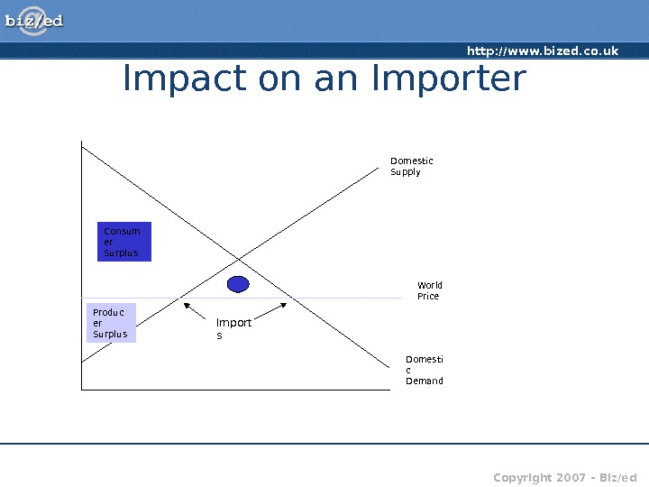 http: //www. bized. co. uk Copyright 2007 – Biz/ed. Impact on an Importer Domestic Supply Domesti